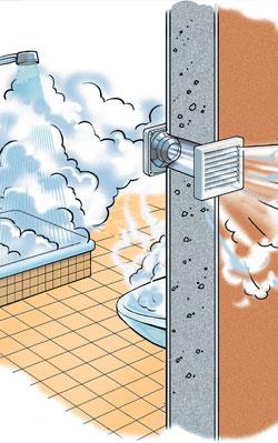 Come installare una ventola aspiratore per interni