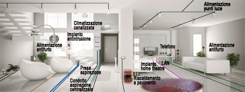 Come progettare gli impianti di casa bricoportale fai for Progettare gli interni di casa