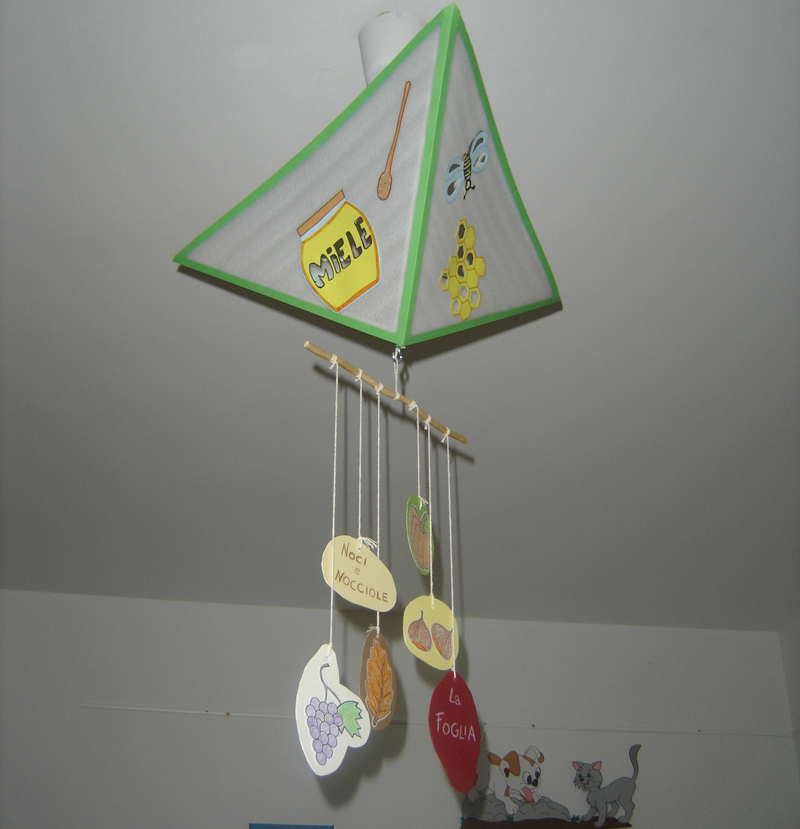 Lampadario per la cameretta   Bricoportale  Fai da te e bricolage -> Lampadario Cameretta Fai Da Te
