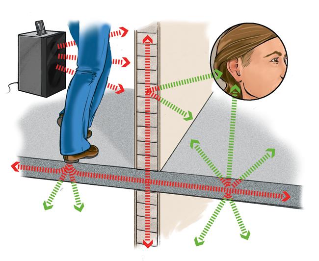 Insonorizzare una stanza con pannelli di fibratessile - Insonorizzare casa ...