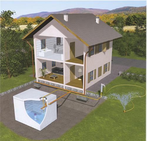 Recuperare acqua piovana per uso domestico e irriguo - Centralina acqua per casa ...