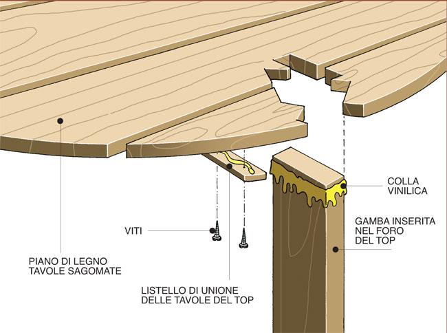 progetto tavolo bancali
