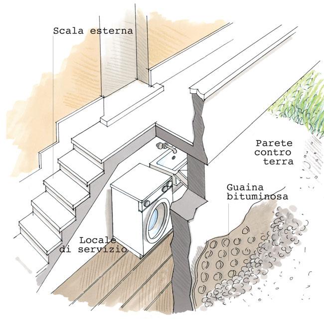 impermeabilizzazione interna muri controterra