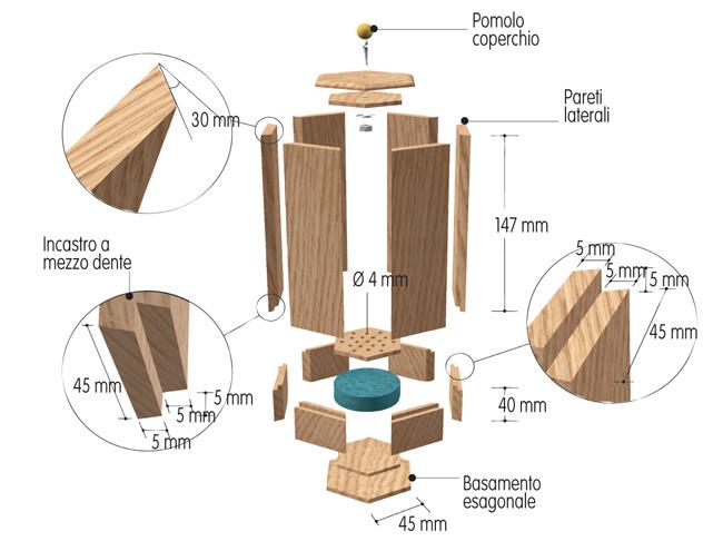 progettare humidor