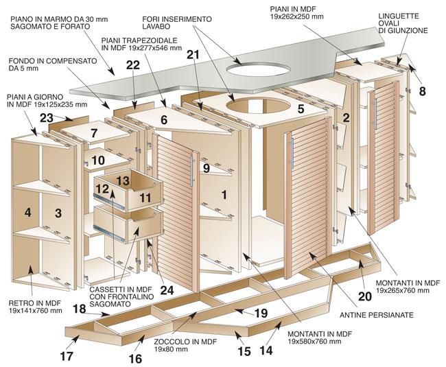 Mobile bagno fai da te guida completa alla costruzione for Progetto tornio fai da te