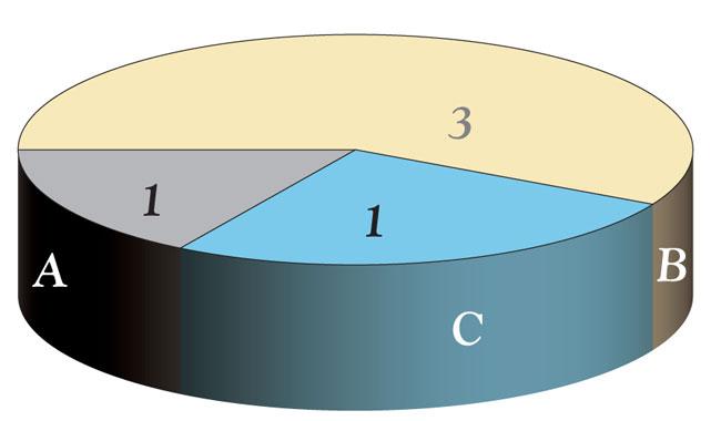 composizione calce