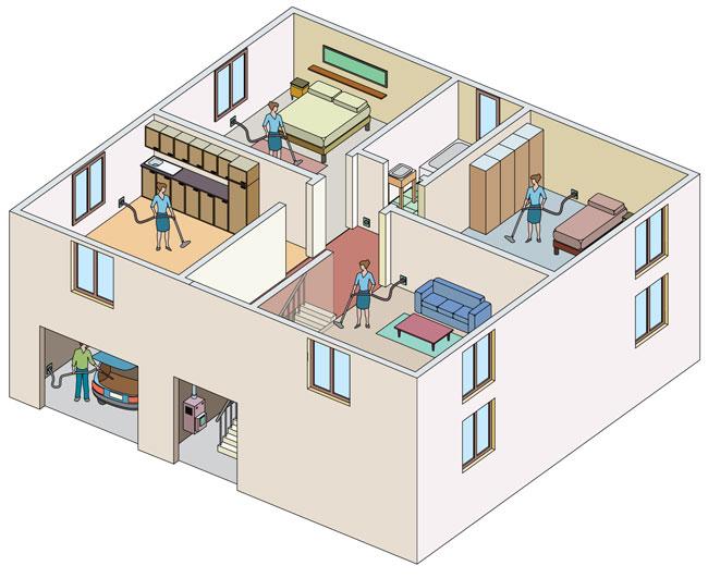 progettare un impianto di aspirazione centralizzata