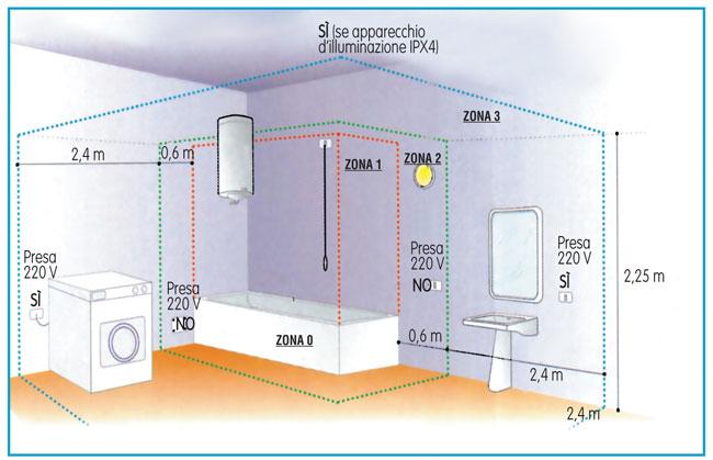 Come progettare l 39 impianto elettrico del bagno bricoportale fai da te e bricolage - Bagno disabili obbligatorio ...