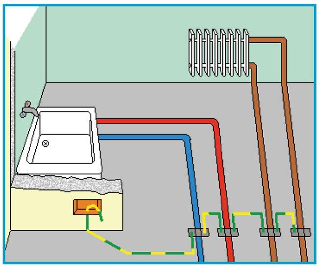 Come progettare l 39 impianto elettrico del bagno - Impianto elettrico casa prezzi ...