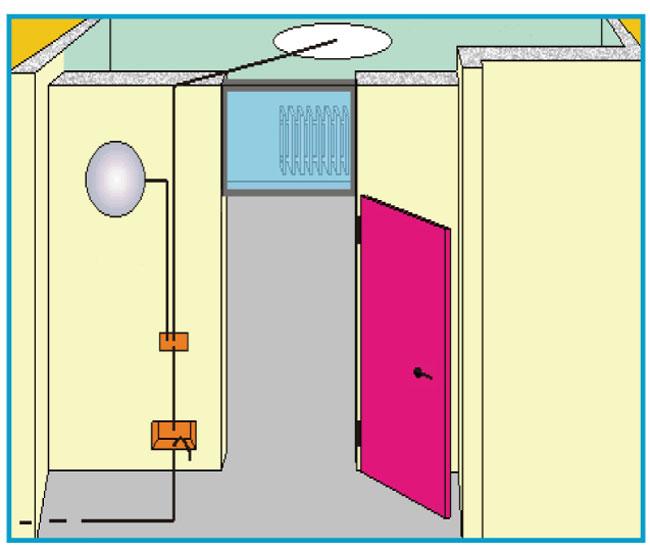 come progettare l'impianto elettrico del bagno - bricoportale: fai ... - Luce In Bagno Come Sceglierla