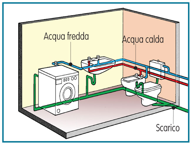 Impianto idraulico bagno bricoportale fai da te e bricolage for Collegamento del tubo di rame al pvc
