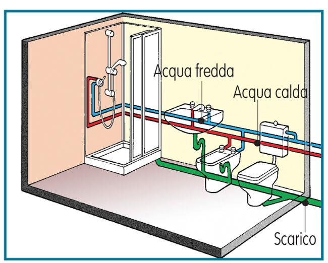 impianto idraulico bagno schema e progetto