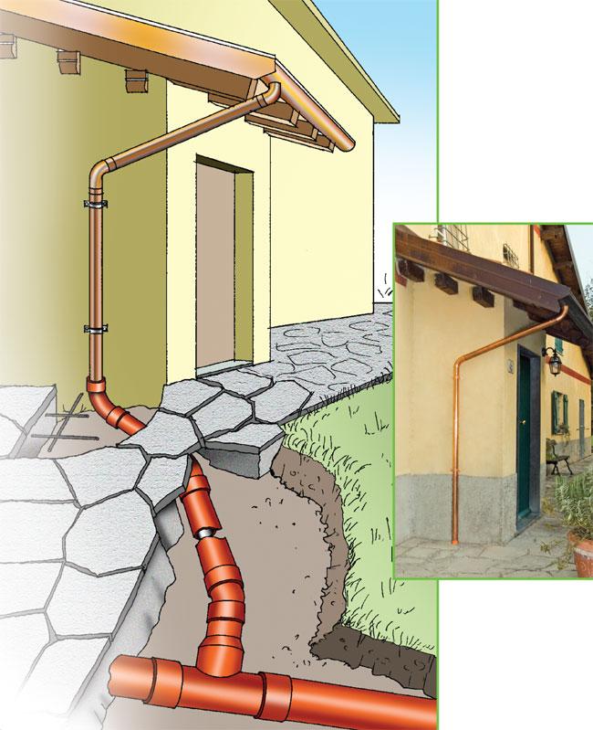 Come installare un pluviale bricoportale fai da te e for Ristrutturare casa fai da te