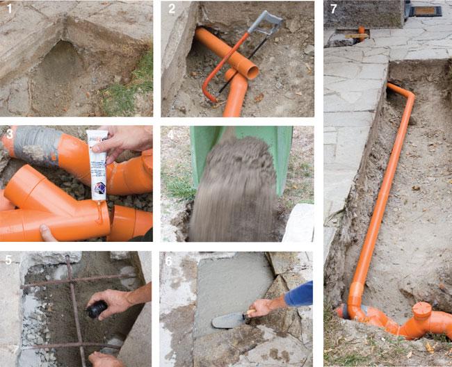 come installare un pluviale, installare un pluviale, ristrutturare casa, pluviale fai da te, installare una grondaia, pluviale in rame fai da te, pluviale in rame