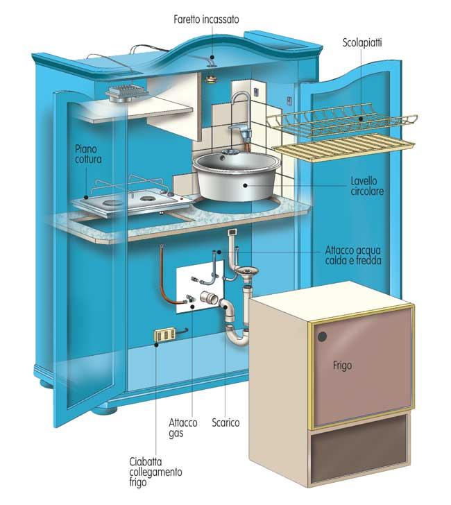 progettare armadio cucina