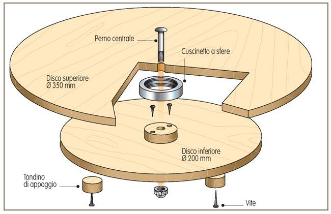 Piano girevole fai da te in legno bricoportale fai da - Meccanismo rotante per tavolo ...