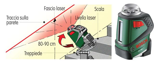 Installare un corrimano, corrimano, come installare un corrimano, corrimano in kit, corrimano in ferro, installazione corrimano