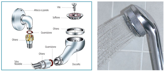 Sostituire il flessibile e la manopola doccia video e - Soffione della doccia ...