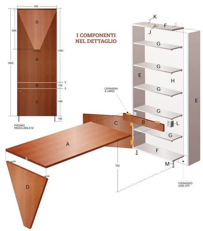 Come costruire una scrivania da parete bricoportale fai - Tavoli ribaltabili a parete ...