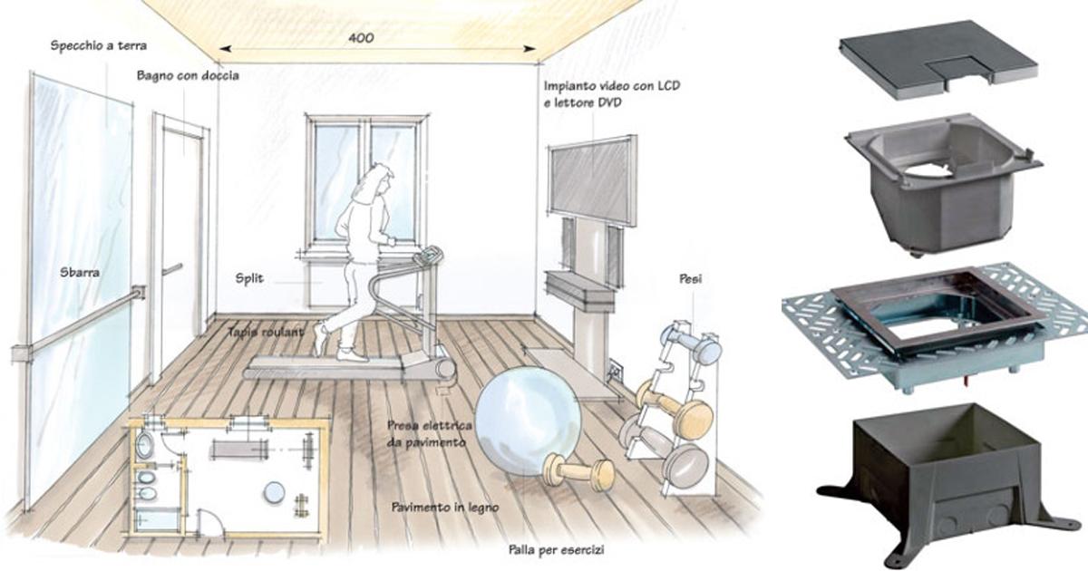 Palestra casalinga bricoportale fai da te e bricolage - Costruire palestra in casa ...