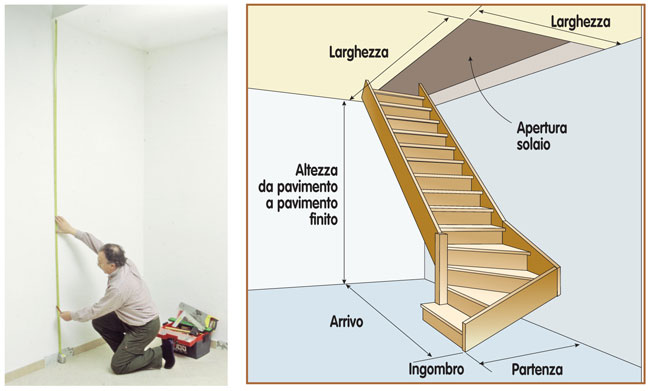 Scala in legno fai da te bricoportale fai da te e bricolage - Tipologia di scale ...