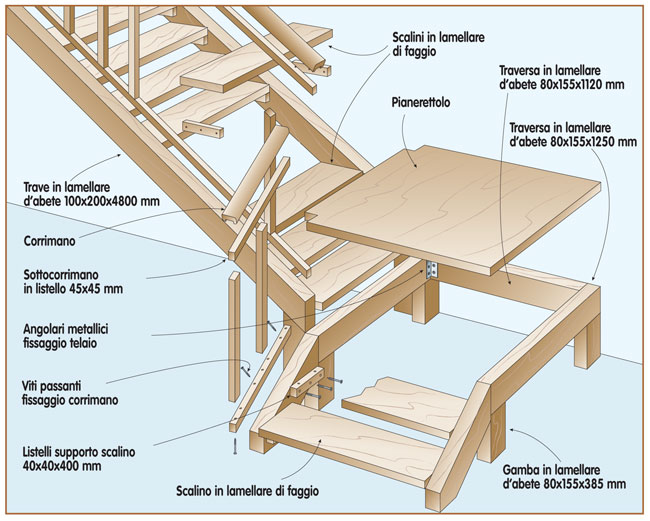 disegno scala in legno