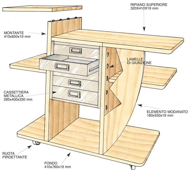 Come costruire un mobile per la cucina con rotelle - Costruire mobili in legno fai da te ...