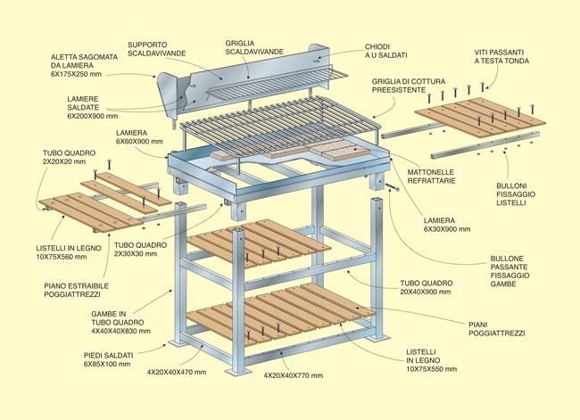 progetto barbecue