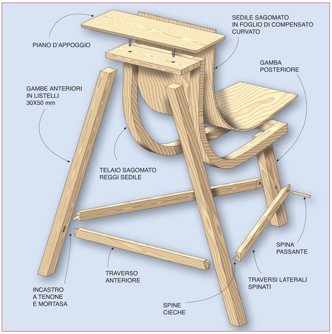 progetto sedia fai da te