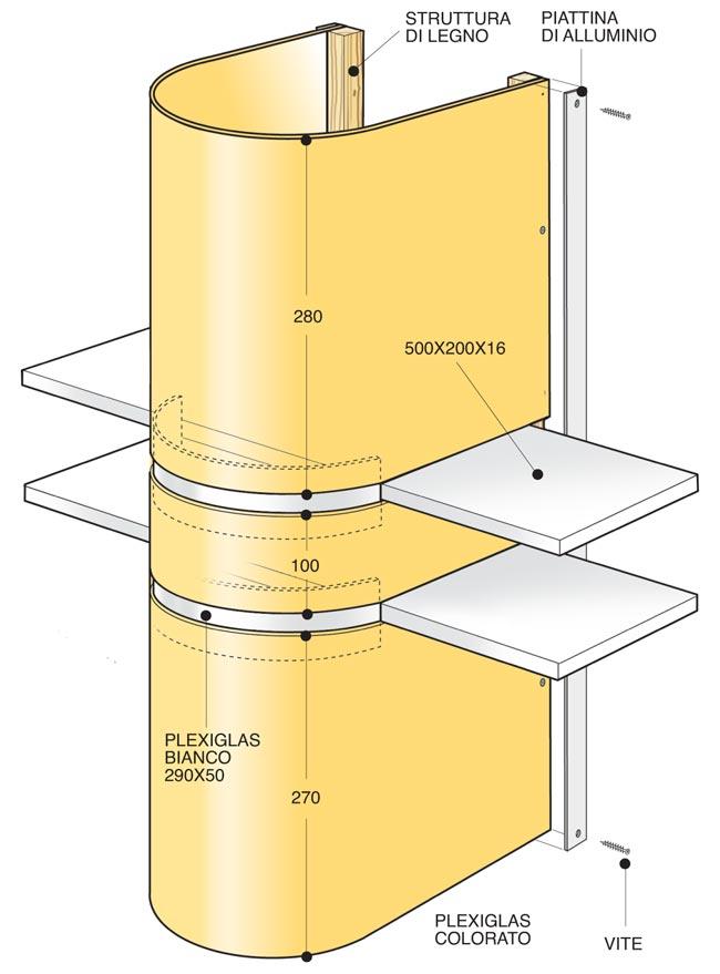progettare lavabo