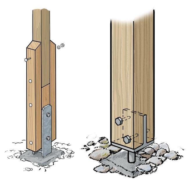 Come piantare un palo stabile e duraturo bricoportale for Listelli metallici