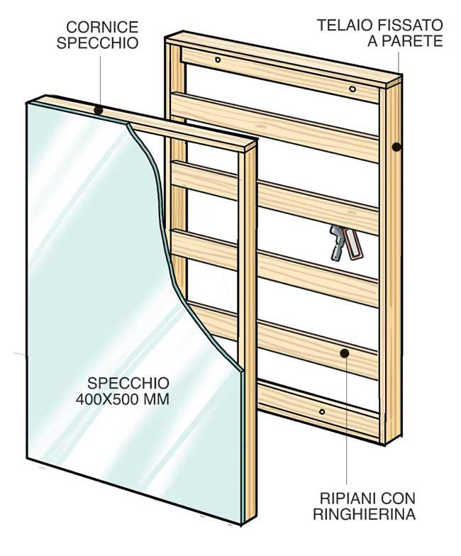 Specchi fai da te 4 costruzioni illustrate - Porta coperchi da muro ...