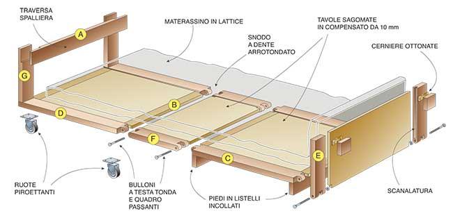 Pouf letto fai da te in legno  13 foto descritte passo-passo