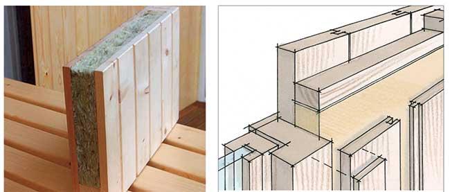 come isolare una sauna