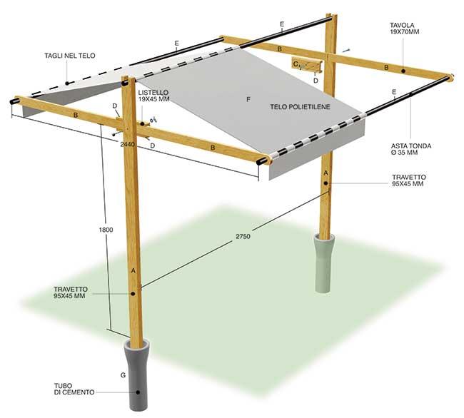 progettare una tenda a scomparsa