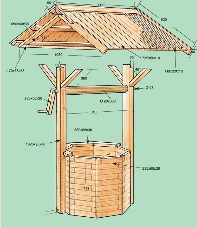 Pozzo finto fai da te in legno guida alla costruzione for Costo per costruire report