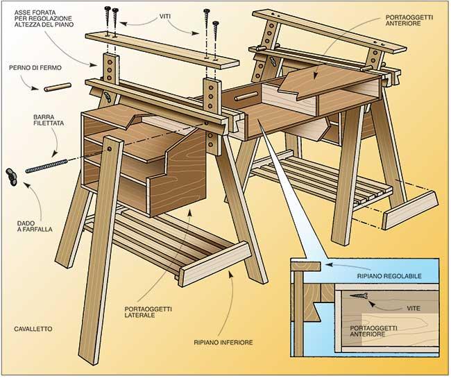 Come costruire un banco da lavoro utilizzando componenti ikea for Piani casa economica da costruire