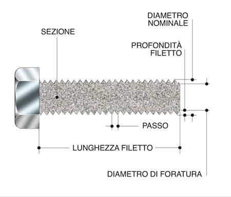 filettatura-disegno