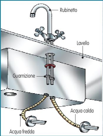 installare-lavello-1
