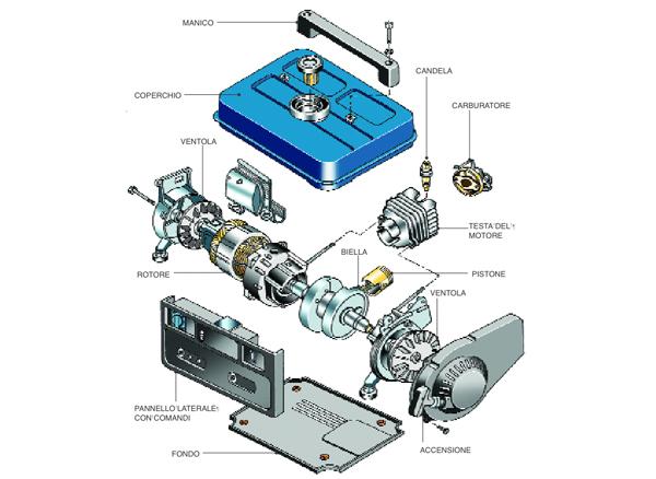 generatore-disegno