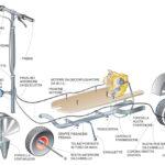 Monopattino a motore fai da te | Come costruirlo con un motore recuperato