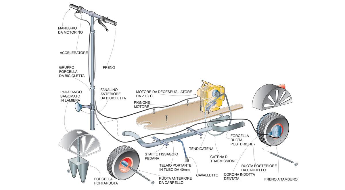 Monopattino a motore fai da te come costruirlo con un for Progetto casa fai da te