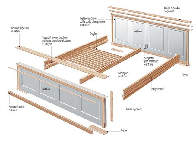 progettare un letto fai da te