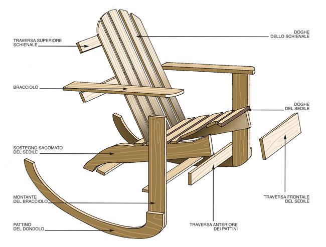 Sedia A Dondolo Per Neonati.Costruire Una Sedia A Dondolo In Legno Bricoportale Fai Da Te E