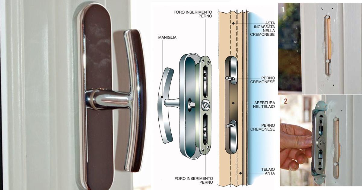Come sostituire una maniglia senza chiamare un artigiano for Rivestire porte vecchie