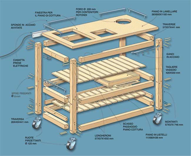 Come costruire una cucina in legno per giardino con ruote facile da ...