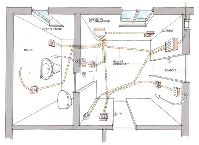 Impianto elettrico fai da te video guida illustrata bricoportale - Impianto elettrico di casa ...