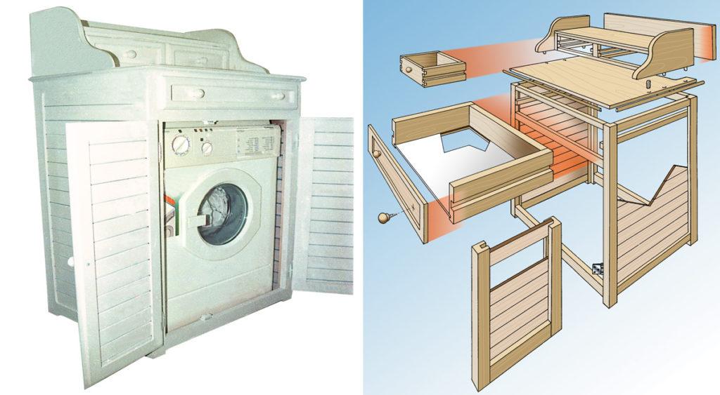 Mobile lavatrice fai da te guida completa alla - Costruire mobile bagno fai da te ...