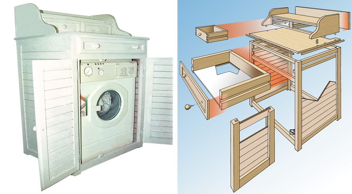 Mobile lavatrice fai da te  Guida completa alla costruzione - Bricoportale: ...