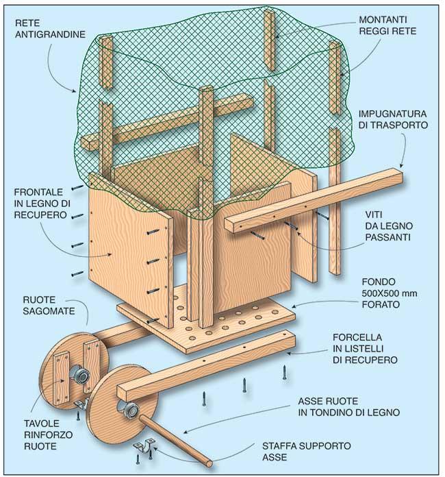 Spostavasi fai da te in legno per piante progetto for Costruire uno scuro in legno